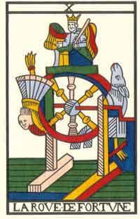 roue de la fortune signification